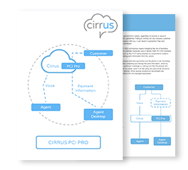 Cirrus PCI Pro Overview